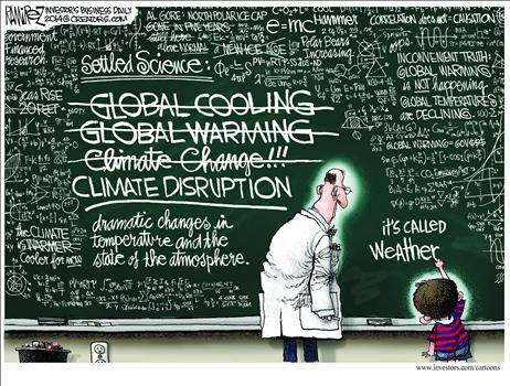 climate disruption name argument climate disruption name argument Science! Politics