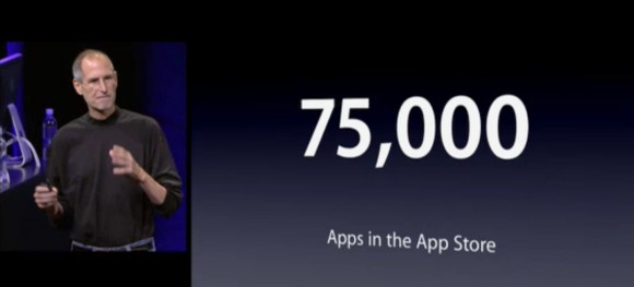 75000 apps 75,000 Posts! interesting