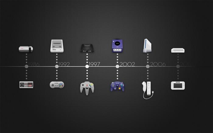 Nintendo Timeline.jpg
