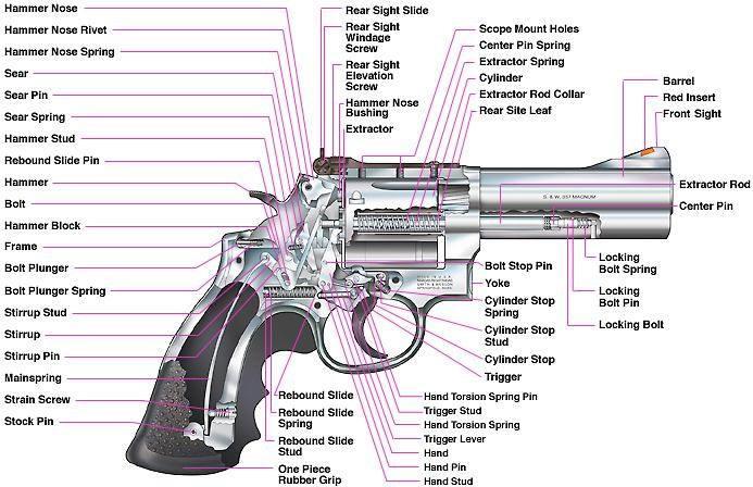 Revolver Part List.jpg