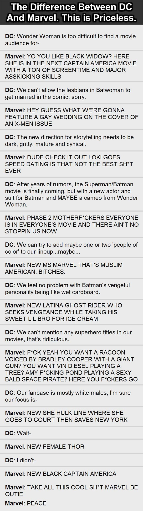 The Difference Between DC and Marvel.jpg