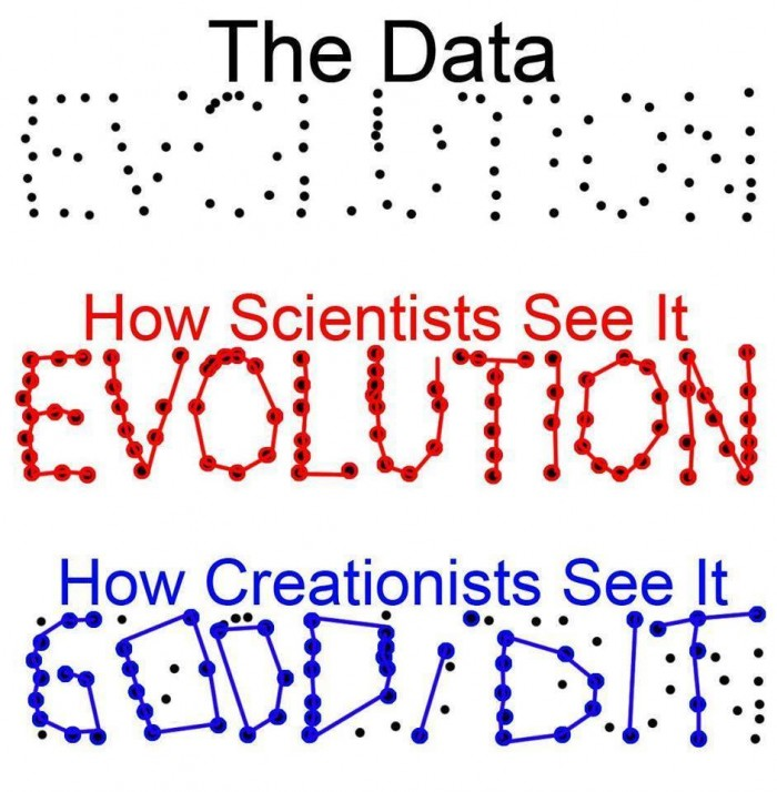 The Data - Science vs Religion.jpg