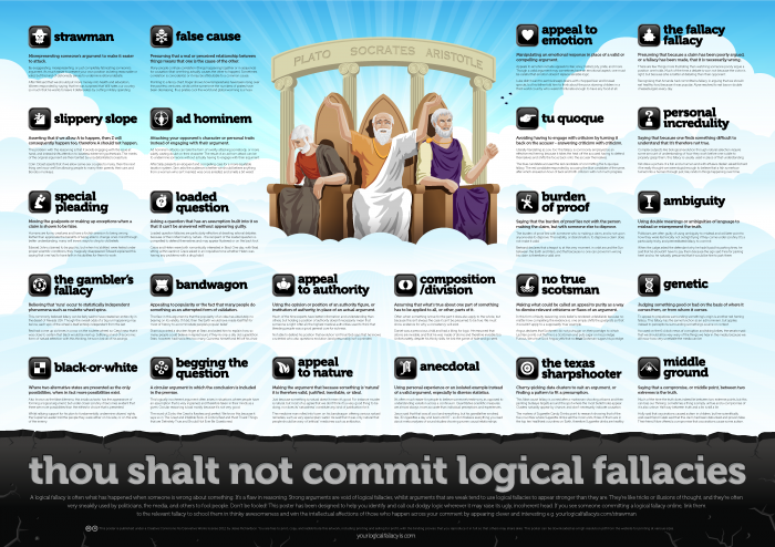 thou shalt not commit logical fallacies.png