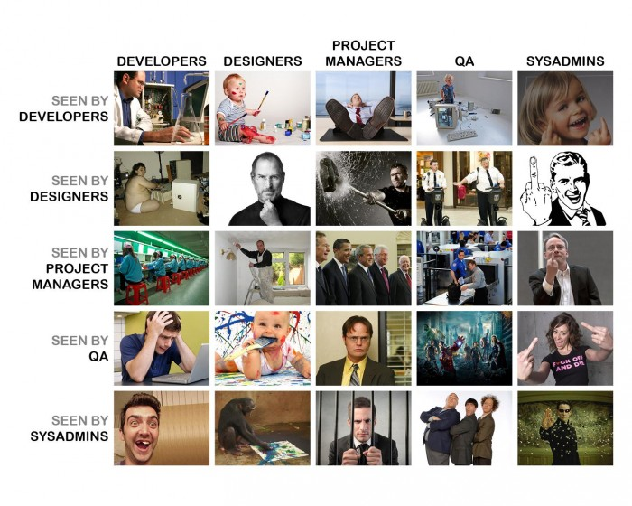 The Matrix of IT Business.jpg