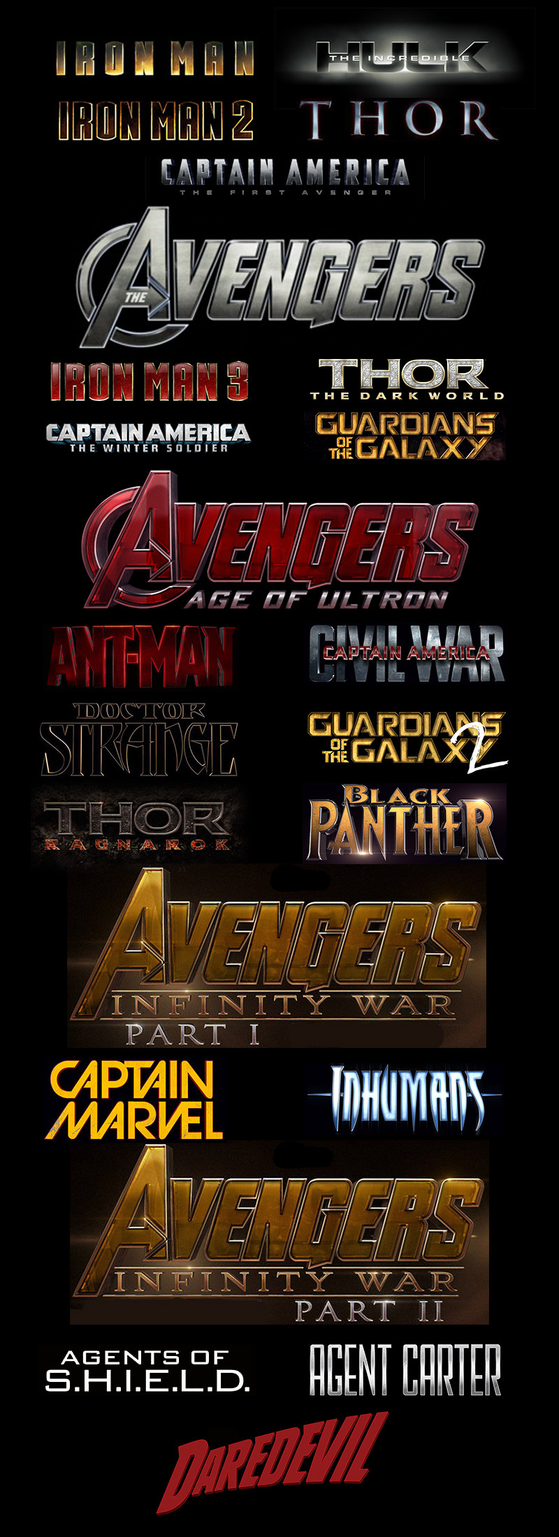 The Movies of Marvel.jpg