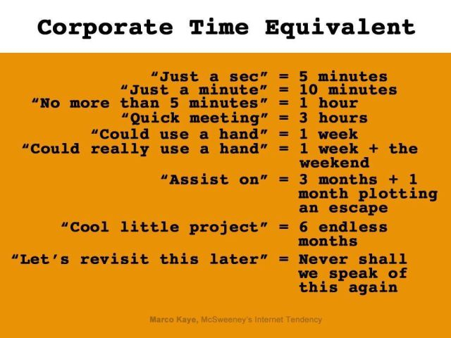 Corporate Time Equivalent.jpg