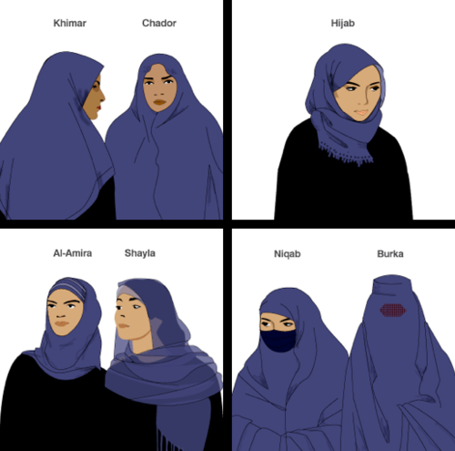 Female Coverings.png
