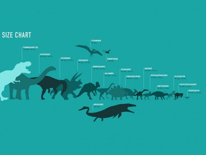 Jurassic Park Size Chart.jpg