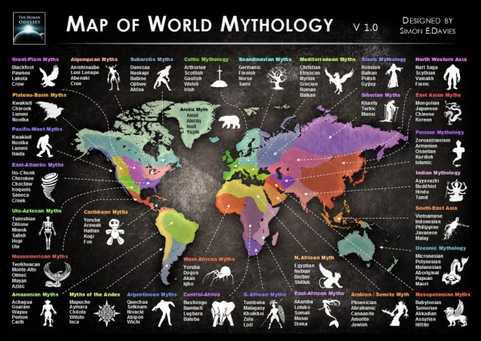 myths in the world World Religion
