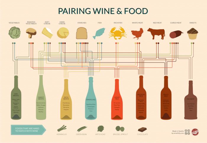Wine pairings.png