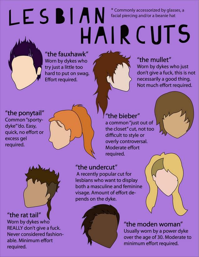 Lesbian Haircuts.jpg