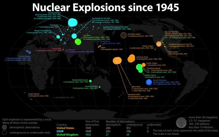 Nuclear Explosions since 1945.jpg
