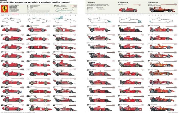 F1 Cars.jpg