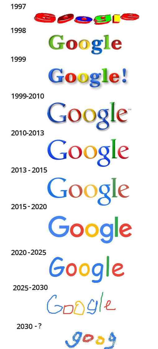 google evolution.png