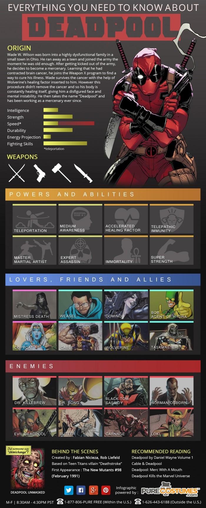 Deadpool Infographic.jpg