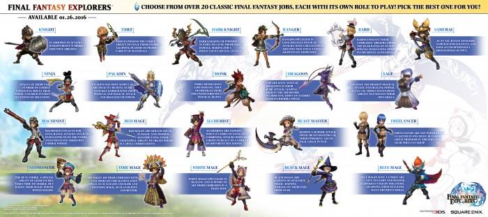Final Fantasy Explorers.jpg