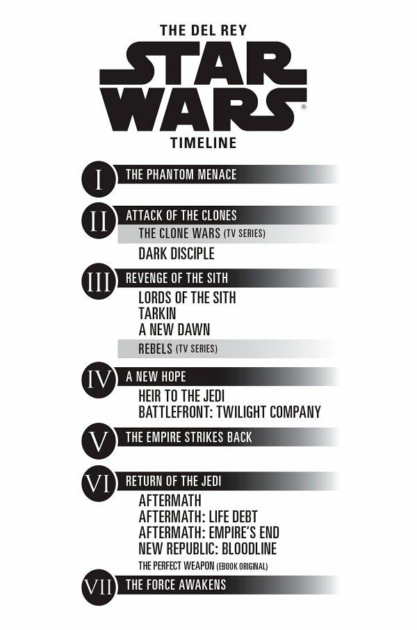 The Del Rey Star Wars Timeline.png