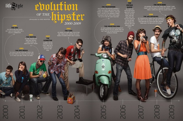 Evolution of the Hipster 2000 2009 700x462 Evolution of the Hipster 2000 2009 Wallpaper Humor Hipsters