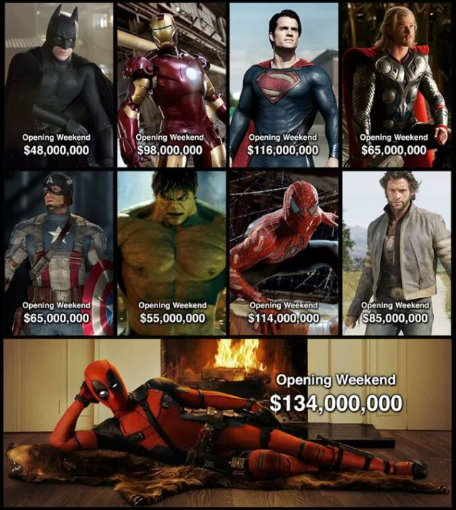 Deadpool Opening weekend comparison