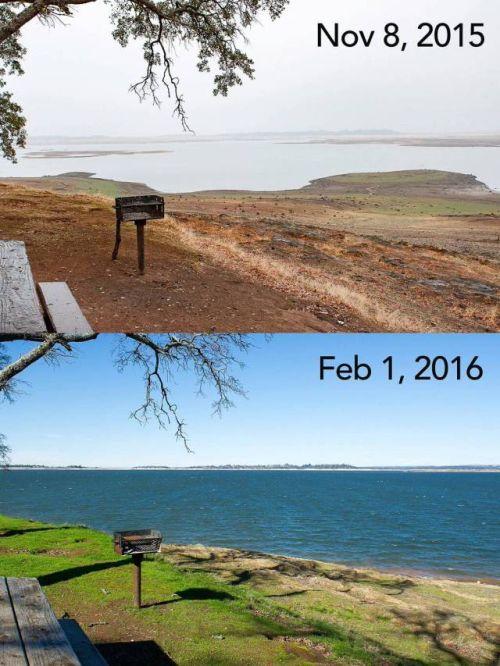seasonal tides seasonal tides