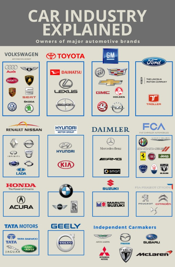 car industry explained.jpeg