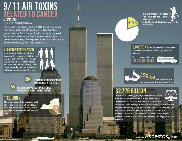 9-11 Air Toxins.jpg