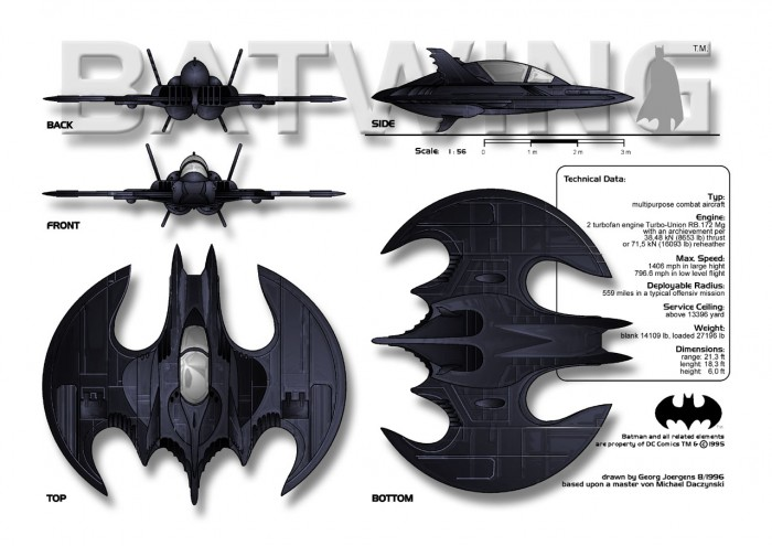 Batwing Technical Data 700x495 Batwing Technical Data