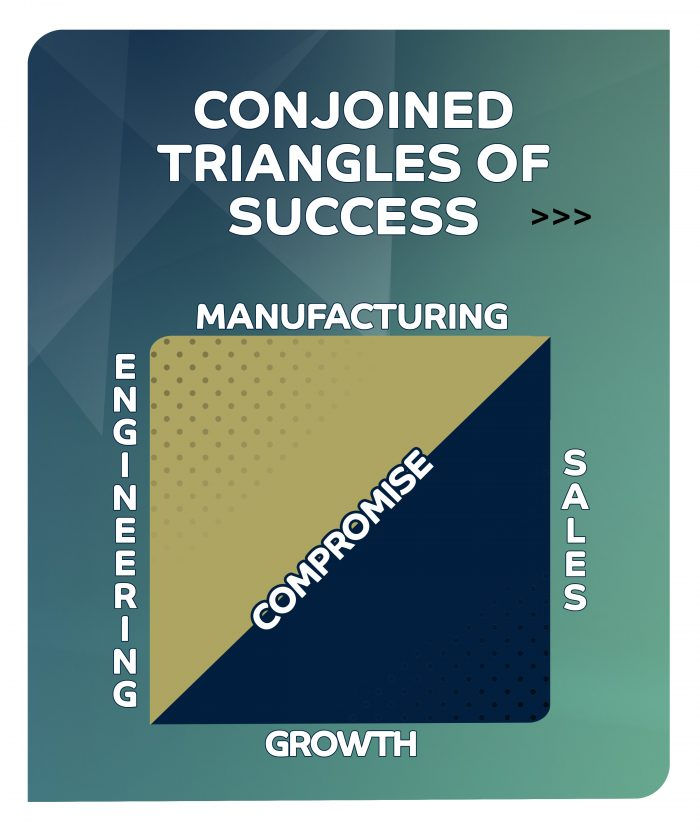 Conjoined Triangles of Success.jpg