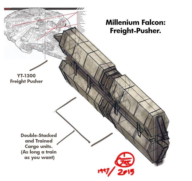 Freight Pusher Freight Pusher star wars millenium falcon Awesome Things