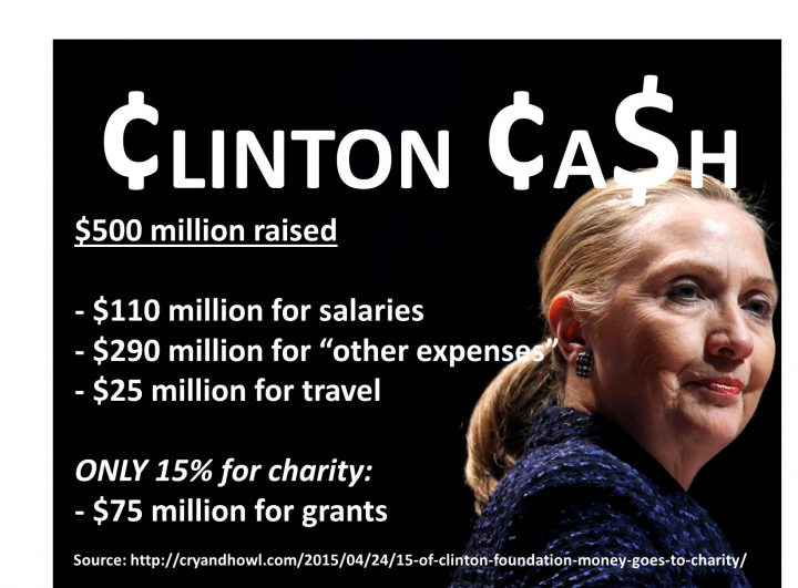 Clinton Cash 720x531 Clinton Cash wtf Politics hillary clinton election 2016