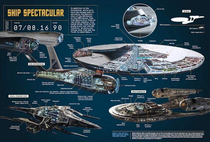 Ship Spectacular 720x487 Ship Spectacular Wallpaper Star Trek Beyond star trek