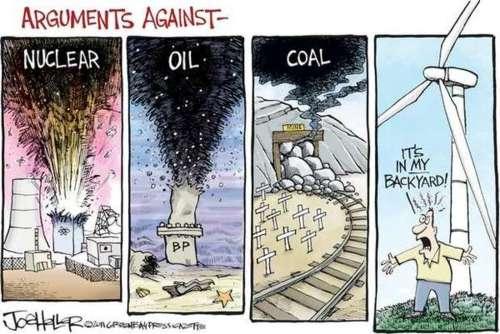 Arguments Against Arguments Against
