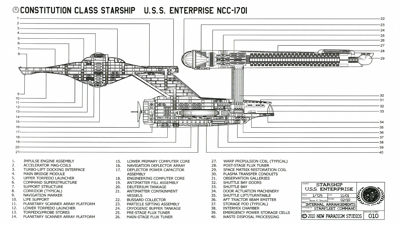 big f7fca18bab738e240ded368e0292459970079069 USS Enterprise NCC 1701 USS Enterprise technical illustrations star trek