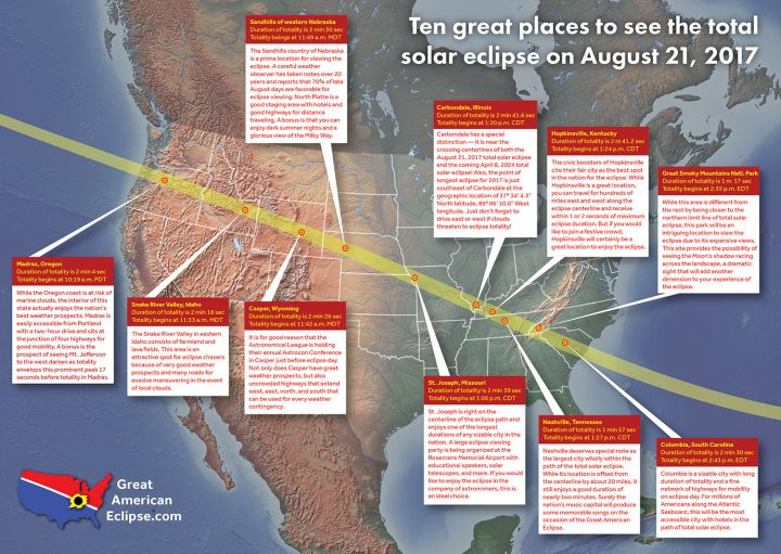 ten places to see the total solar eclipse in 2017