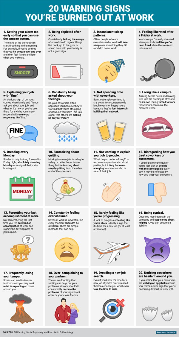 20 warning signs you're burned out at work.jpg