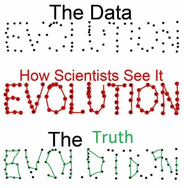 the data, vs scientists vs the TRUTH.jpg