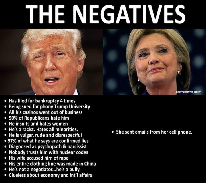 The Negatives.jpg