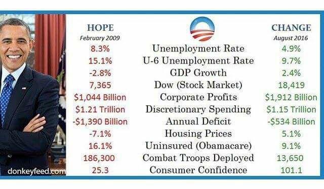 Hope and Change.jpg