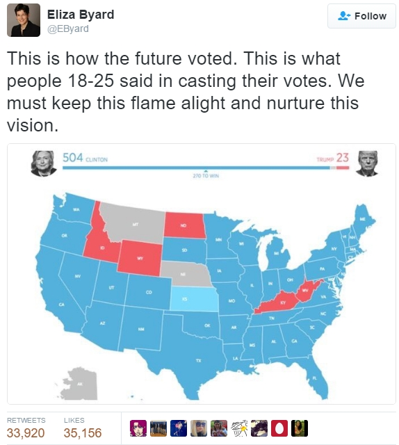 how-the-future-voted