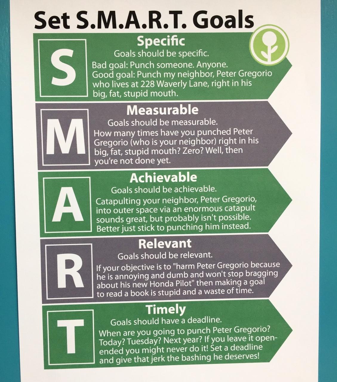 Set S.M.A.R.T. Goals.jpg