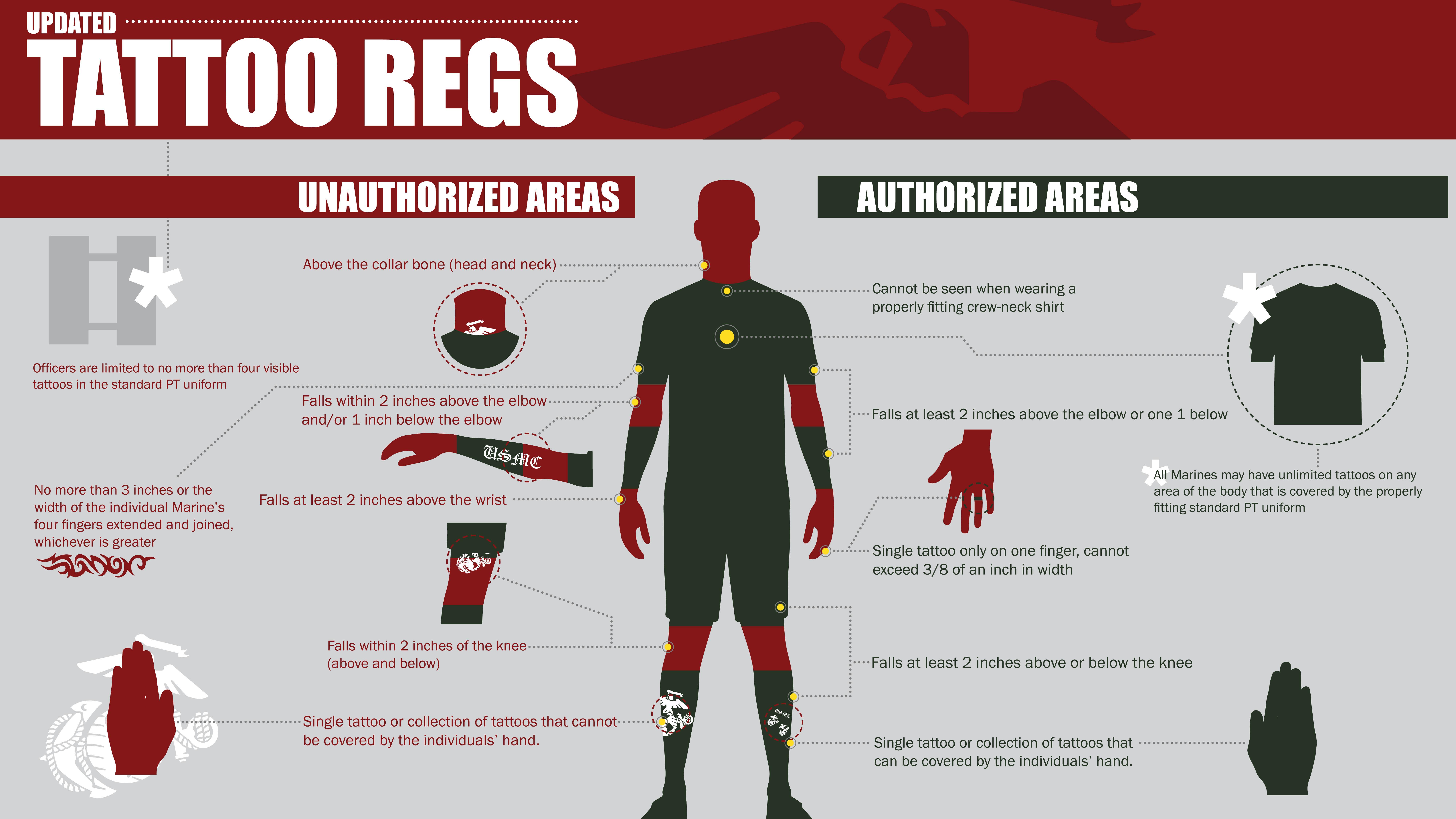 Marine Corp Tattoo Regs.JPG