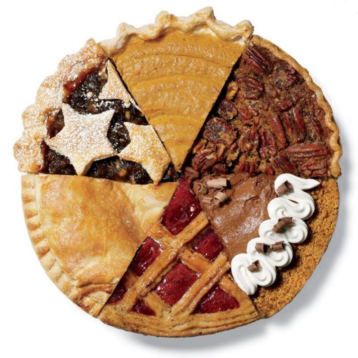 Omni Pie