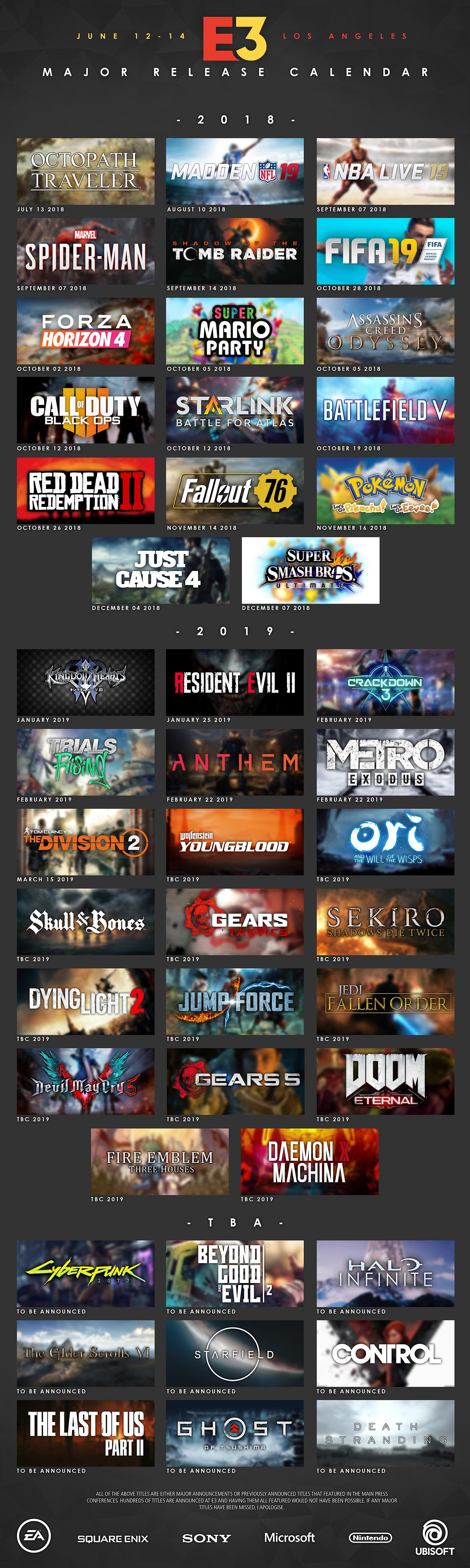 2018 E3 Release Calendar