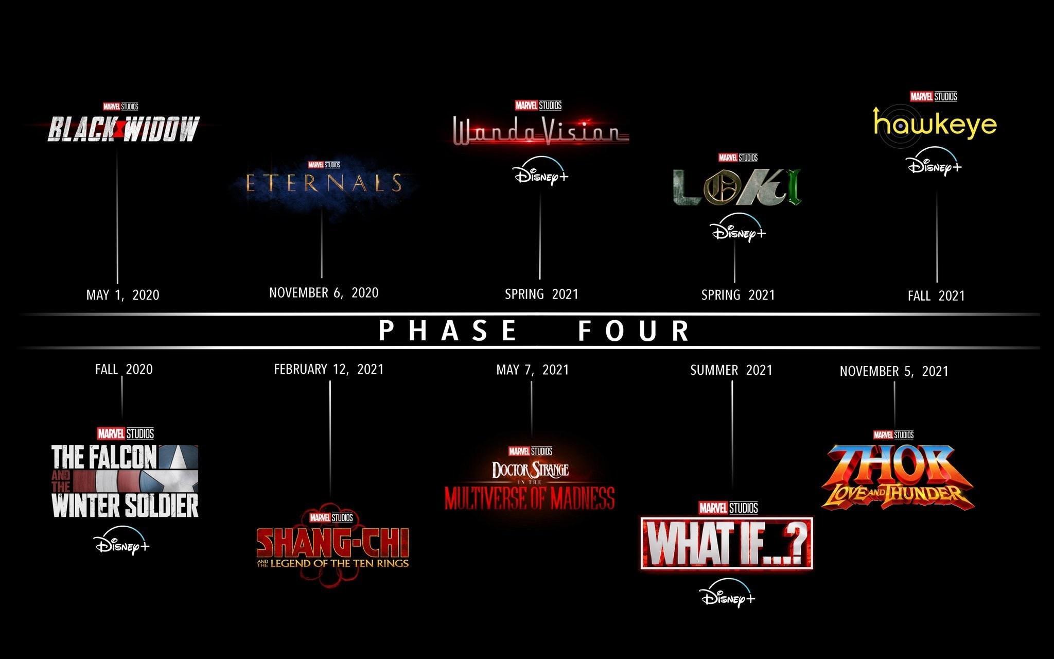 Marvel 2020 Lineup