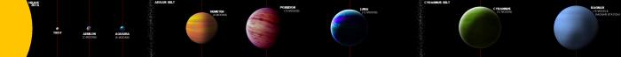 Helios_Zeta_System.png (392 KB)