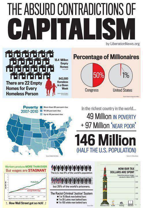 Capitalism.jpg (80 KB)