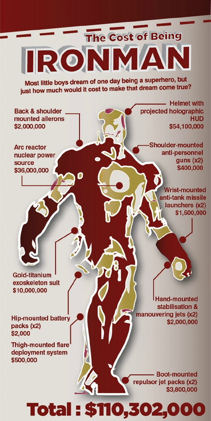 The-Cost-of-Being-Ironman1.jpg (359 KB)