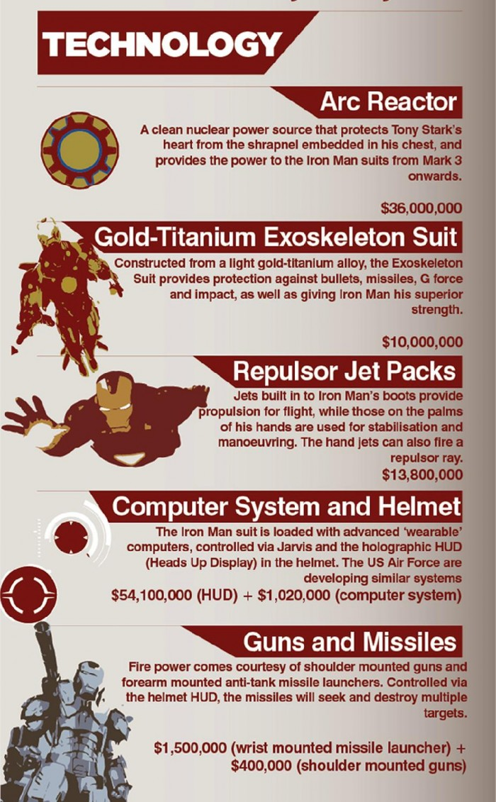 The-Cost-of-Being-Ironman2.jpg (212 KB)