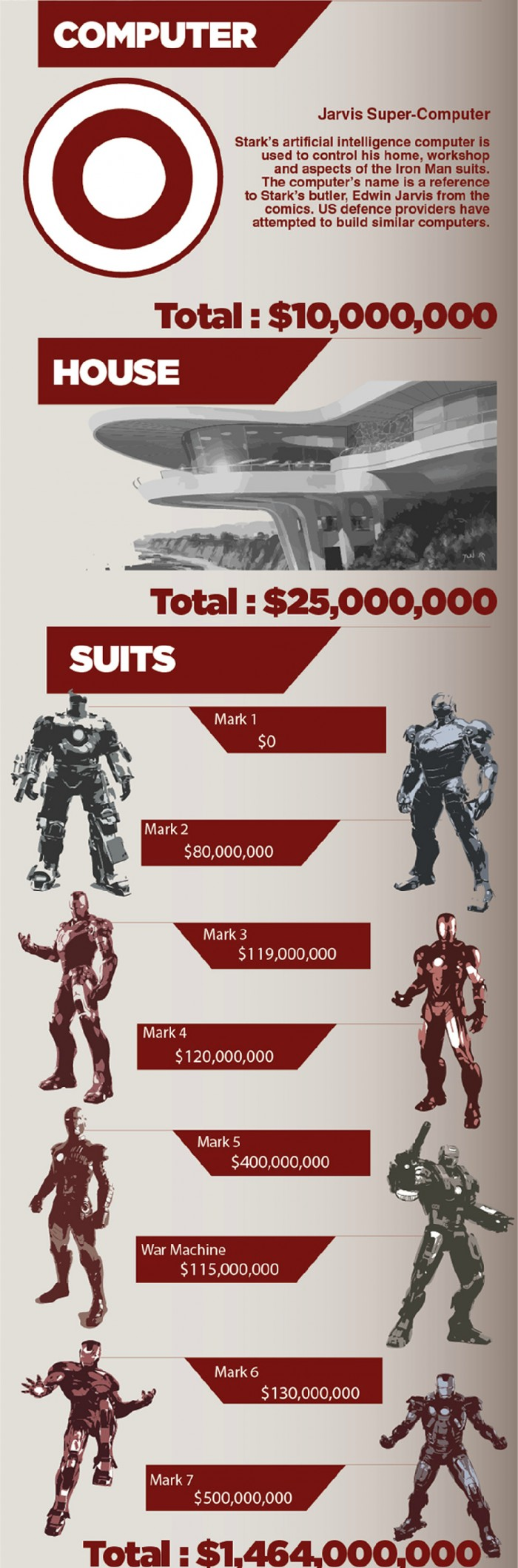 tempThe-Cost-of-Being-Ironman3.jpg (988 KB)