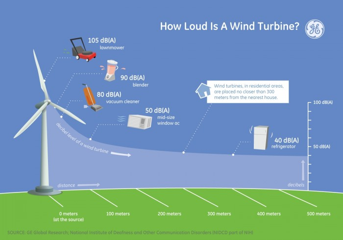 larg-wind-turbine.jpg (321 KB)